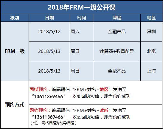 FRM公开课