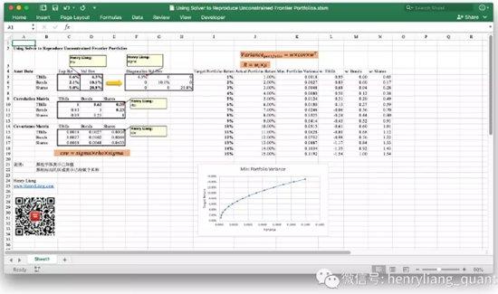 FRM当然不会考Excel建模,但是现场教授建模过程有三个好处: